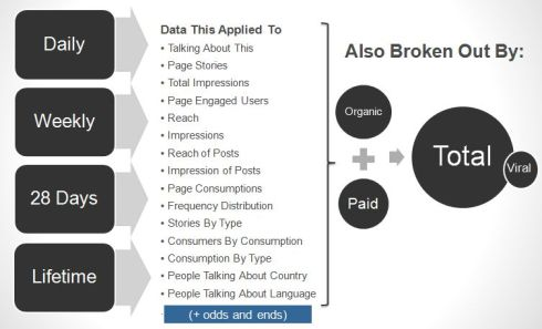Exported New Facebook Insights Key Metrics